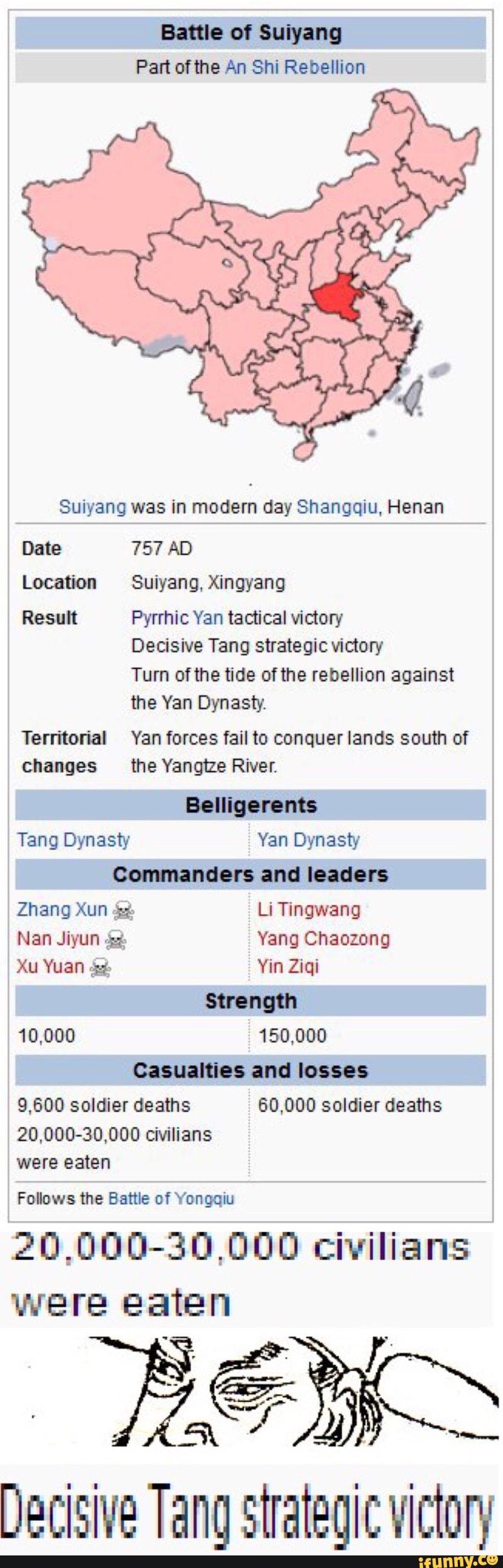 Battle of Suiyang