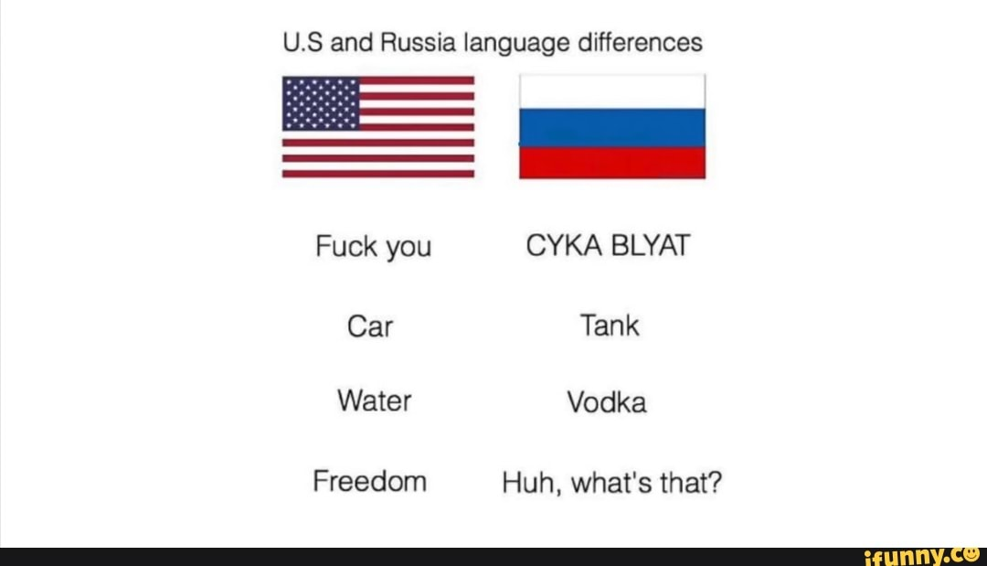 What The Fuck In Other Languages