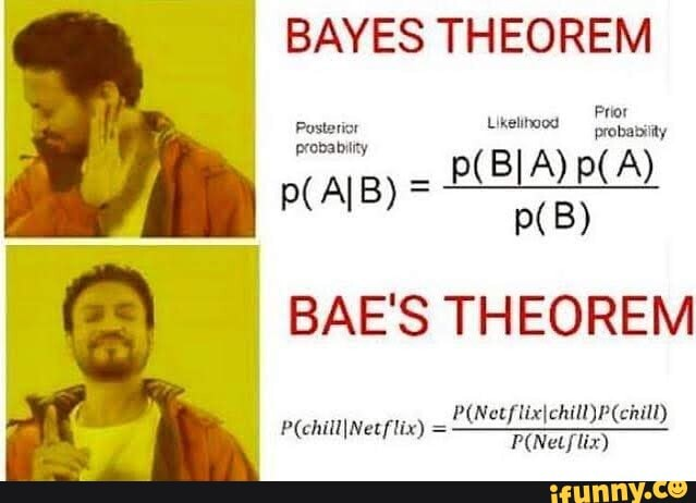 BAYES THEOREM ts Likelihood BAE'S THEOREM P(NetflixIchill)P (chill) P(chillI Netflix) =