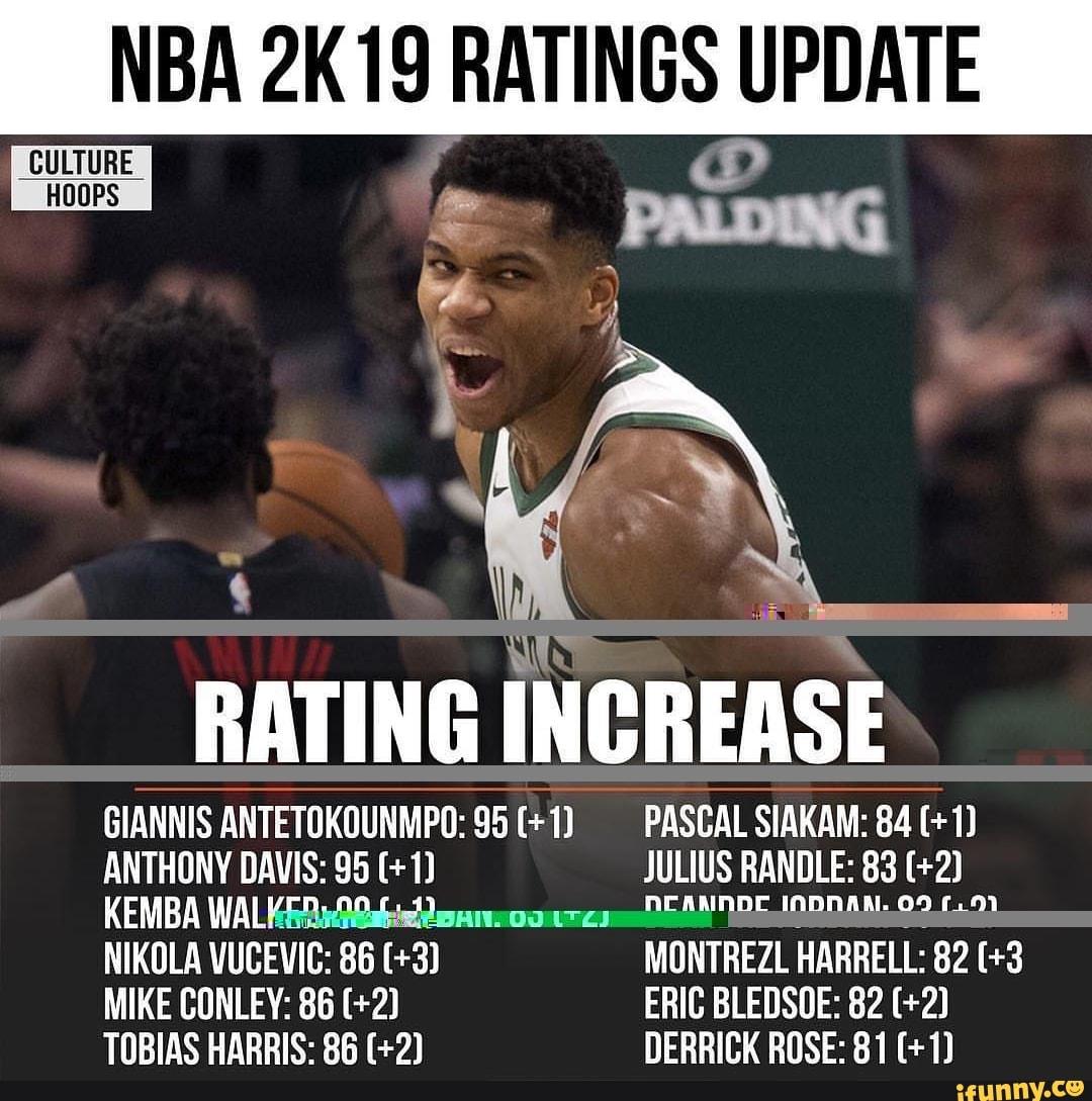 NBA 2K19 RATINGS UPDATE - iFunny :)