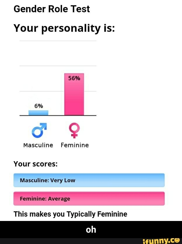 Gender Role Test Your personality is: Your scores: Masculine