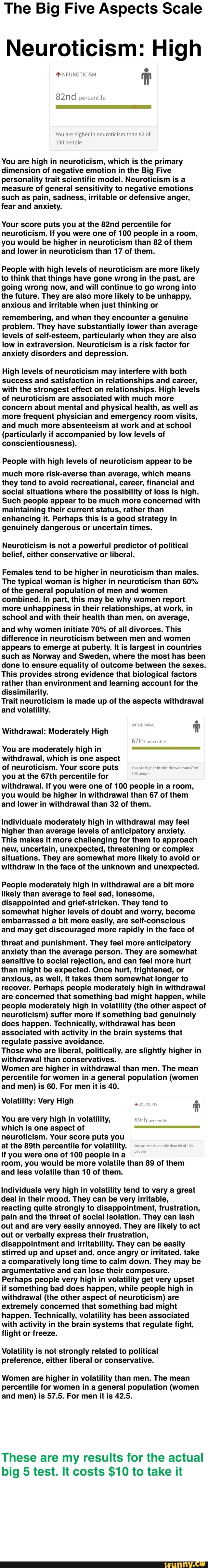 The Big Five Aspects Scale Neuroticism: High w You are high