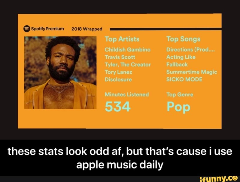 These stats look odd af, but that's cause i use apple music