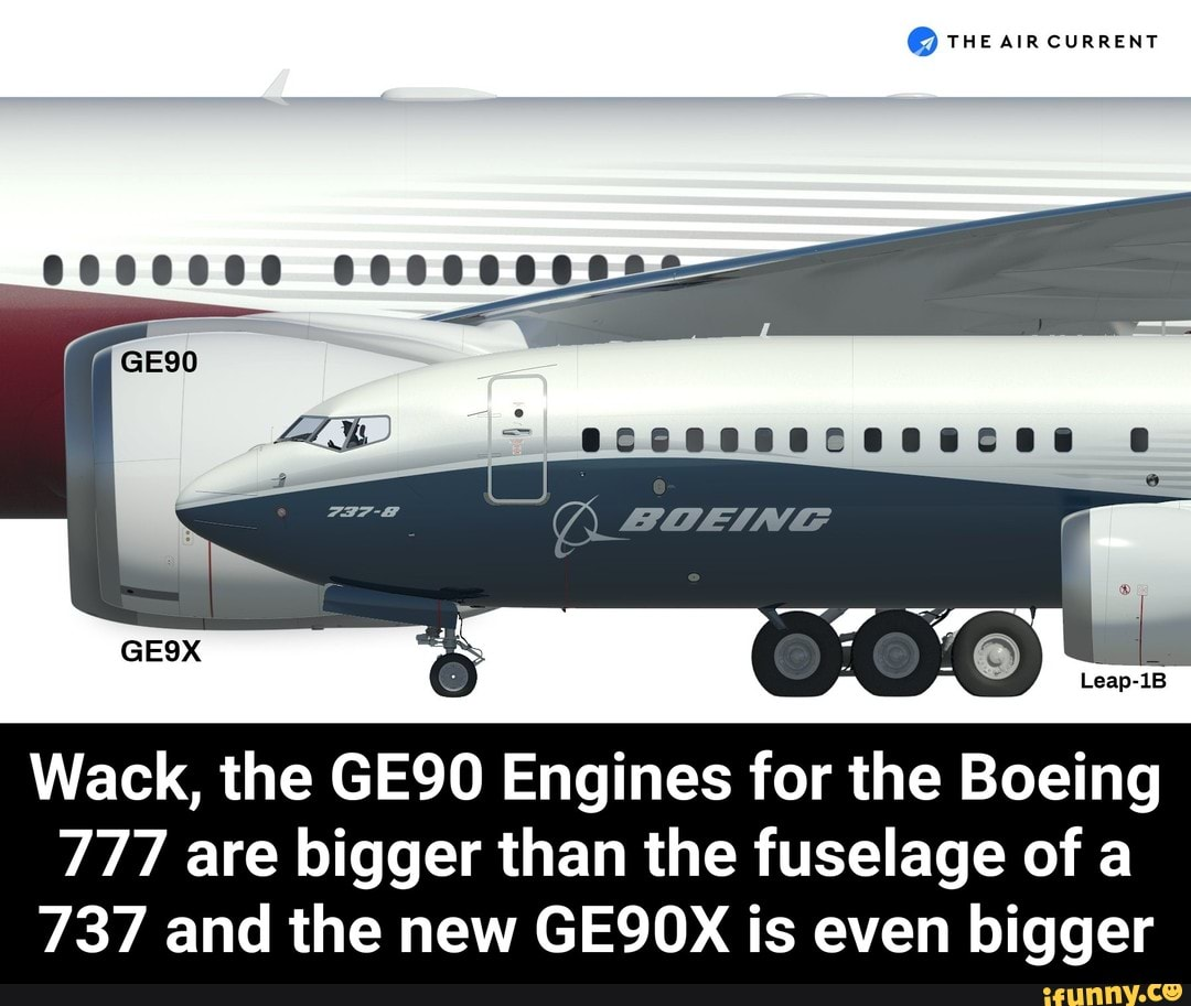 Wack, the GE90 Engines for the Boeing 777 are bigger than the